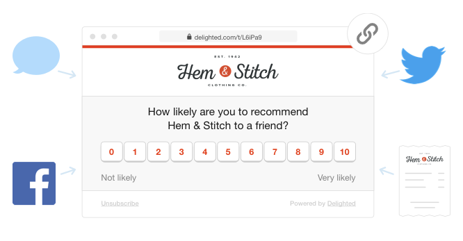 Web links, URLs and QR codes can be used anywhere to distribute customer experience surveys