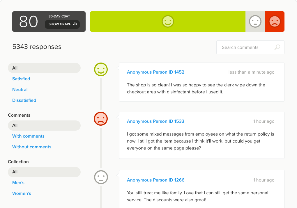 retail in-store experience feedback dashboard