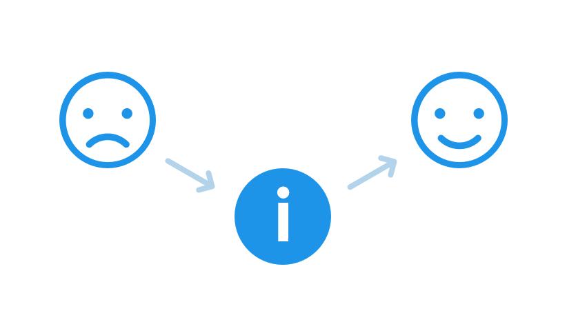 close the loop on Thumbs survey feedback
