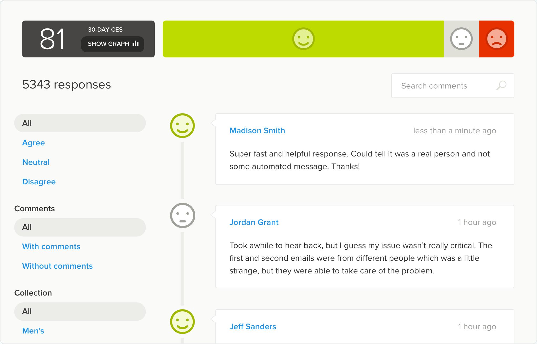 CES survey feedback dashboard