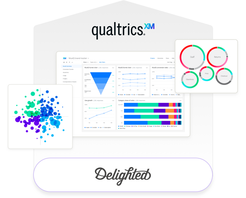 delighted qualtrics cx transformation