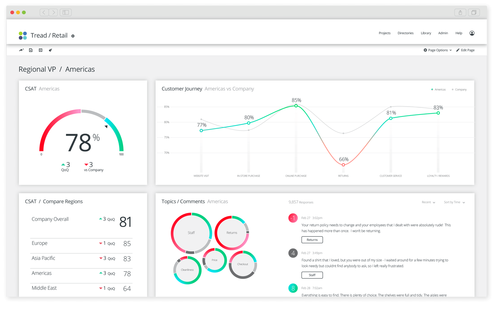 enterprise survey reporting dashboard