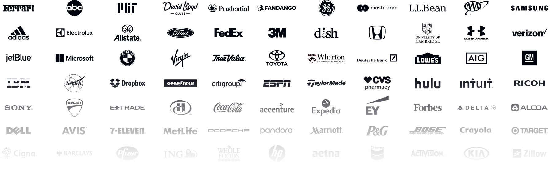 brands that use qualtrics