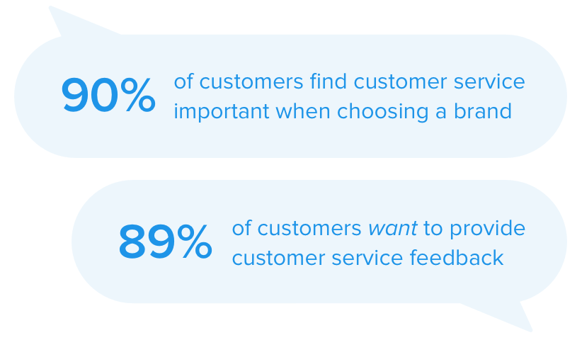 customer service survey solution stats